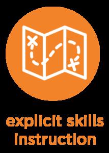 Explicit Skills Instruction