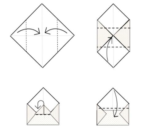 Make the Envelope